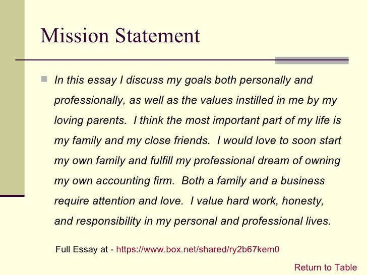mission statement burberry essays about love