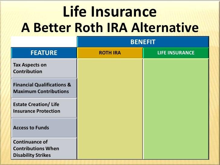 Life InsuranceA Better Roth IRA Alternative<br />