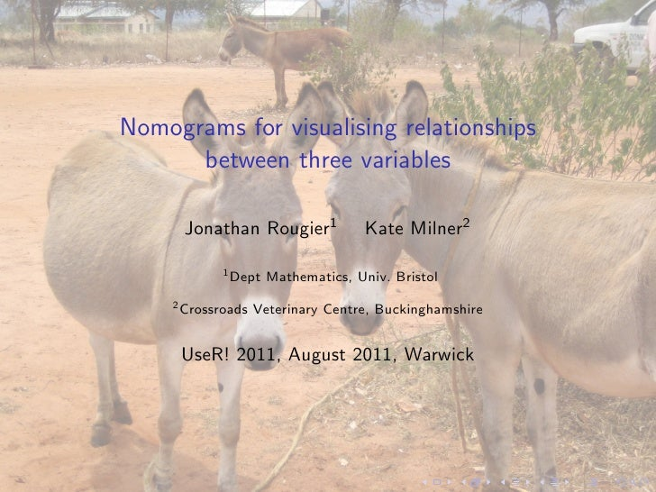 Nomograms for visualising relationships      between three variables      Jonathan Rougier1            Kate Milner2       ...