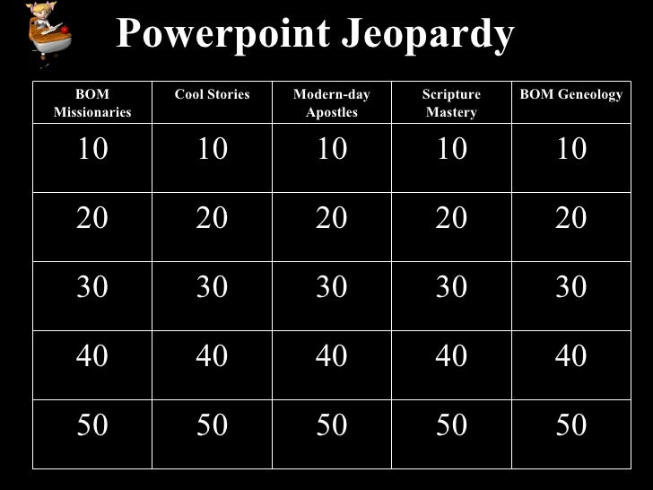 Powerpoint Jeopardy BOM Missionaries Cool Stories Modern-day Apostles Scripture Mastery BOM Geneology 10 10 10 10 10 20 20...