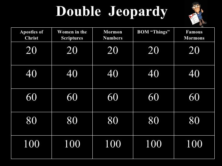 "double jeopardy assignment 2 1 Round 1 categories:  lisa found the jeopardy round daily double in ""frequent fliers"" under the $800 clue,  lol — it was a temp assignment."