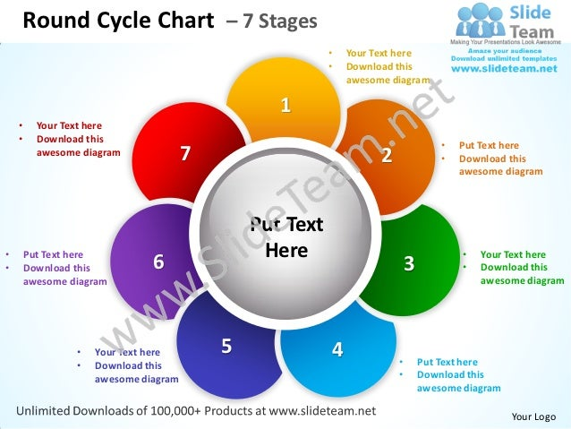 Round Cycle Chart 7 Stages Powerpoint Templates 0712