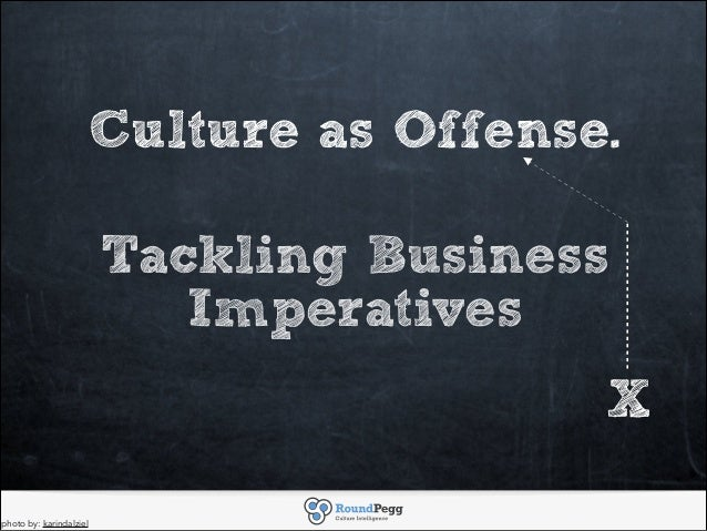 Nike Diversity & Inclusion  Culture as Offense. 12.18.13  Tackling Business Imperatives X photo by: karindalziel