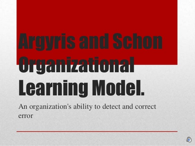 Argyris and SchonOrganizationalLearning Model.An organizations ability to detect and correcterror