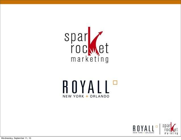 Building an Effective Marketing Plan