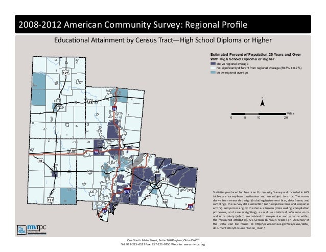 2008-2012 American Community Survey: Regional Profile One South Main Street, Suite 260 Dayton, Ohio 45402 Tel: 937-223-632...