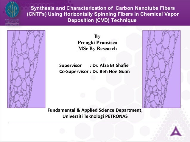 Synthesis and Characterization of Carbon Nanotube Fibers (CNTFs) Using Horizontally Spinning Fibers in Chemical Vapor Depo...