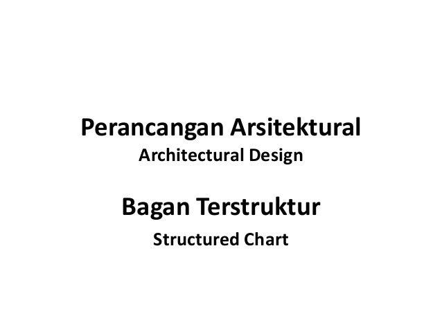 Rpl 9-perancangan arsitektural