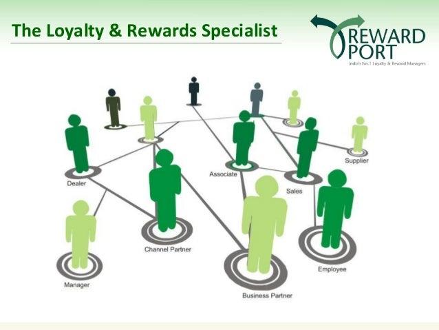 RewardPort Snapshot - The Rewards and Loyalty Specialist