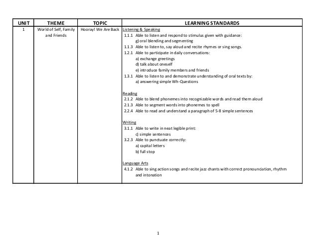 lesson plan kssr Alhamdulillah & syukran ya cikgukerana mempublishkan daily lesson plan year 1 kssr englishcikgu ada tak lbi(linus)punya daily lesson plansyukran again.