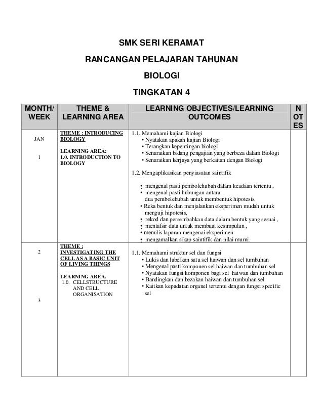 SMK SERI KERAMAT RANCANGAN PELAJARAN TAHUNAN BIOLOGI TINGKATAN 4 MONTH/ WEEK  THEME & LEARNING AREA  JAN  THEME : INTRODUC...