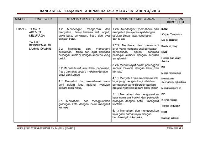 RANCANGAN PELAJARAN TAHUNAN BAHASA MALAYSIA TAHUN 4/ 2014 MINGGU 1 DAN 2  TEMA / TAJUK TEMA 1: AKTIVITI KELUARGA TAJUK : B...