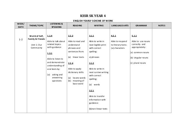 KSSR SK YEAR 4 ENGLISH YEARLY SCHEME OF WORK WEEK/ DATE  1-2  THEME/TOPIC  LISTENING & SPEAKING  1.1.4 World of Self, Fami...