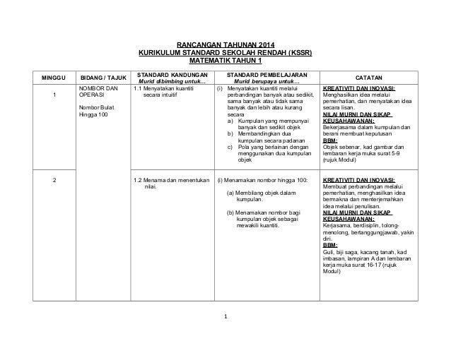 RANCANGAN TAHUNAN 2014 KURIKULUM STANDARD SEKOLAH RENDAH (KSSR) MATEMATIK TAHUN 1 MINGGU BIDANG / TAJUK STANDARD KANDUNGAN...