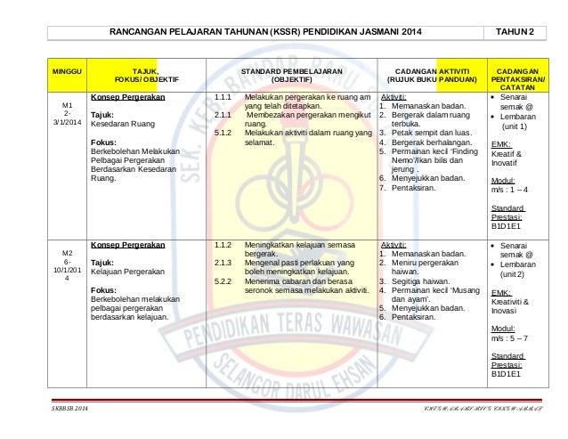 RANCANGAN PELAJARAN TAHUNAN (KSSR) PENDIDIKAN JASMANI 2014  MINGGU  TAJUK, FOKUS/ OBJEKTIF  STANDARD PEMBELAJARAN (OBJEKTI...