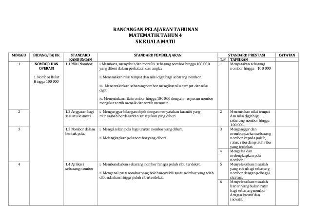 RPT MATEMATIK TAHUN 4 - 2014