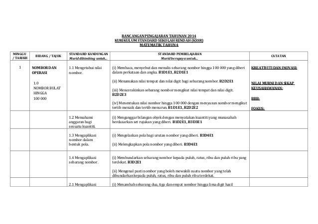 RANCANGAN PENGAJARAN TAHUNAN 2014 KURIKULUM STANDARD SEKOLAH RENDAH (KSSR) MATEMATIK TAHUN 4 MINGGU / TARIKH  1  BIDANG / ...