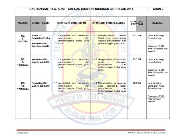 RANCANGAN PELAJARAN TAHUNAN (KSSR) PENDIDIKAN KESIHATAN 2014  MINGGU  MODUL / TAJUK  M1 23/1/2014  Modul 1: Kesihatan Fizi...