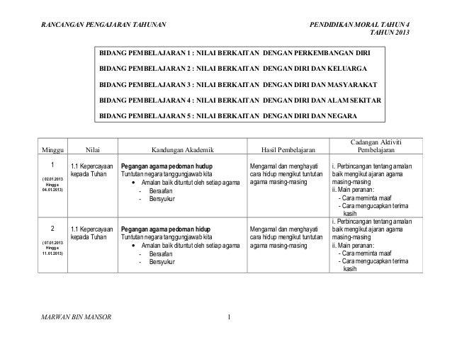 RANCANGAN PENGAJARAN TAHUNAN PENDIDIKAN MORAL TAHUN 4 TAHUN 2013 MARWAN BIN MANSOR 1 Minggu Nilai Kandungan Akademik Hasil...