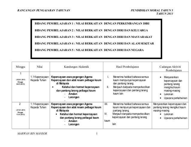 RANCANGAN PENGAJARAN TAHUNAN PENDIDIKAN MORAL TAHUN 5 TAHUN 2013 BIDANG PEMBELAJARAN 1 : NILAI BERKAITAN DENGAN PERKEMBANG...