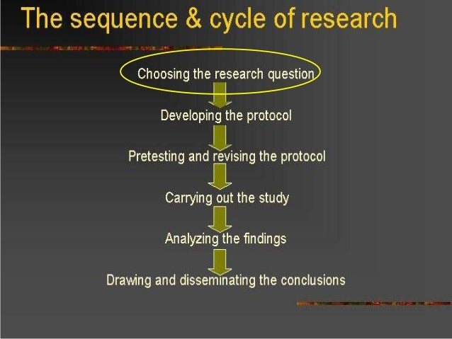 What is a good precise research question for a history essay?