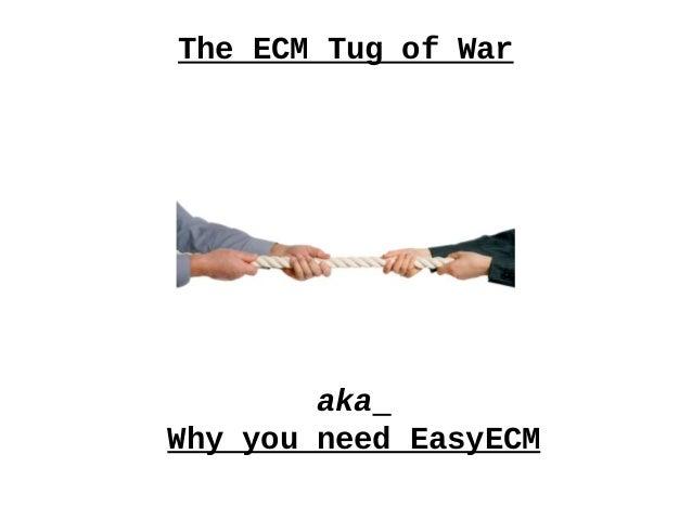 ECM Renovation Roadshow - Easy ECM