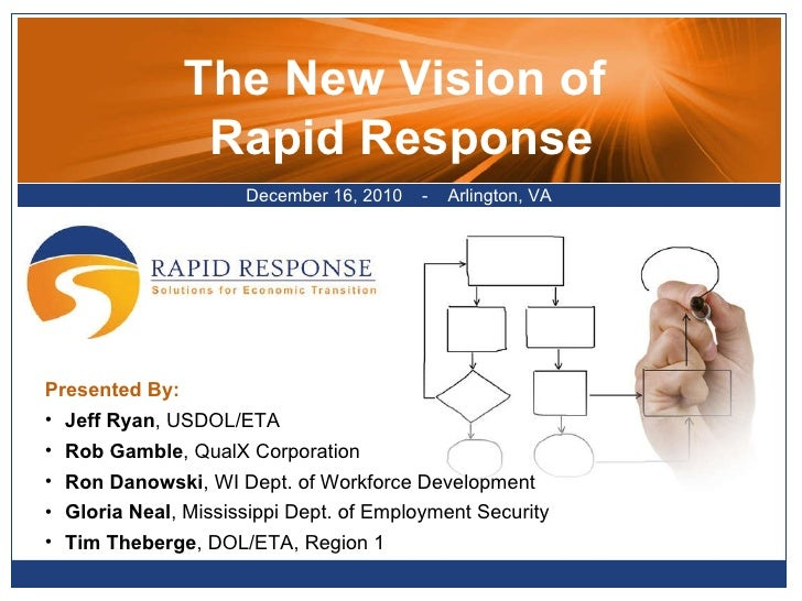 December 16, 2010  -  Arlington, VA The New Vision of  Rapid Response <ul><li>Presented By: </li></ul><ul><li>Jeff Ryan , ...