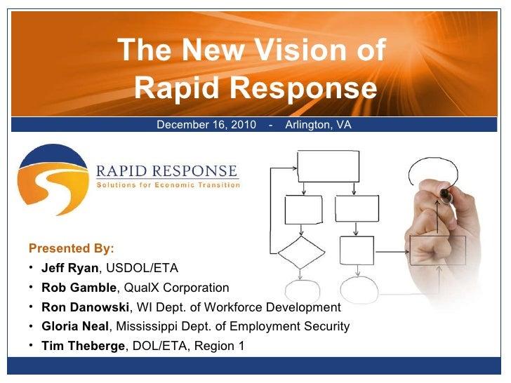 Rapid Response Community