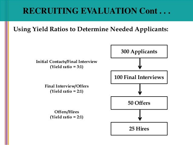 analysis of recruitment and selection in nigerian public enterprise Recruitment and selection recruitment, selection, staffing the effects of recruitment and selection practices at the firm level of analysis is surprising given.