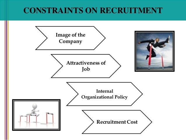 Thesis topics recruitment selection