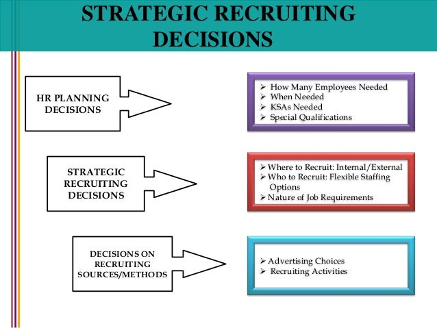 selection and decision making in recruitment essay The purpose of this study was to assess the impact of recruitment and selection  recruitment and selection decision  [the influence.