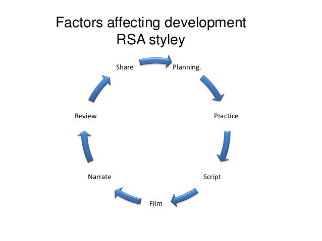 Factors affecting development         RSA styley               Share          Planning.  Review                           ...