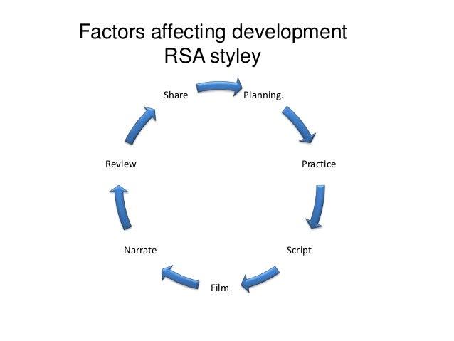 RSA Style Animation