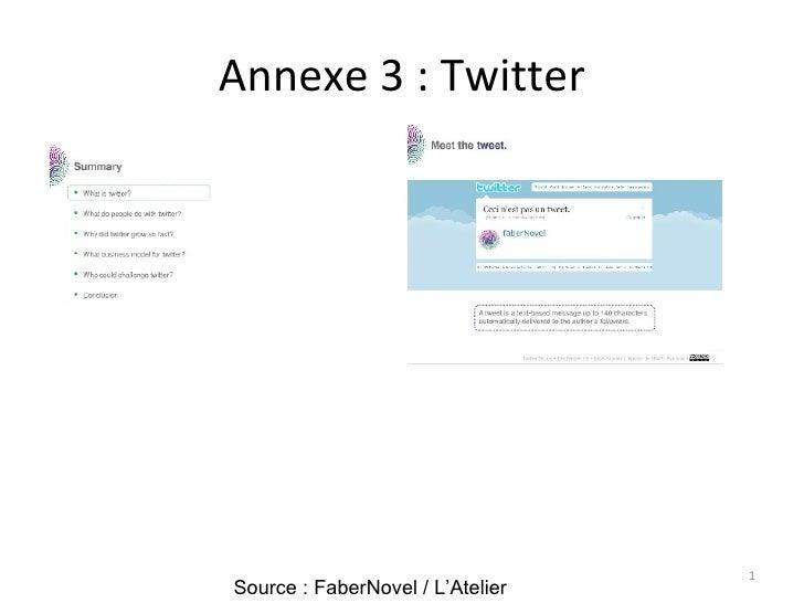 Annexe 3 : Twitter Source : FaberNovel / L'Atelier