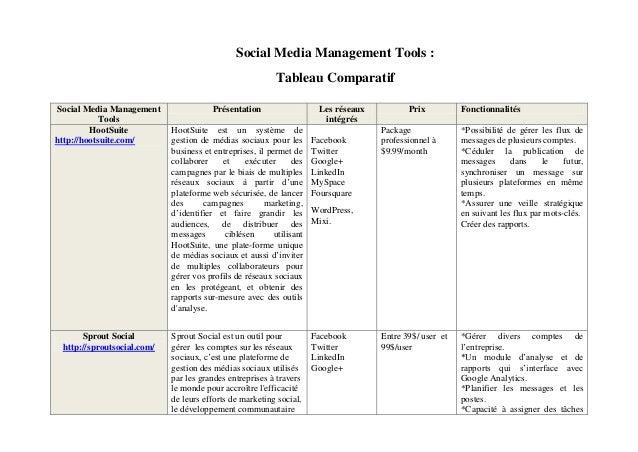 Social Media Management Tools :                                                          Tableau Comparatif Social Media M...