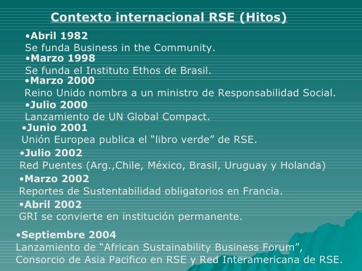 Contexto internacional RSE (Hitos) <ul><li>Abril 1982 </li></ul><ul><li>Se funda Business in the Community. </li></ul><ul>...