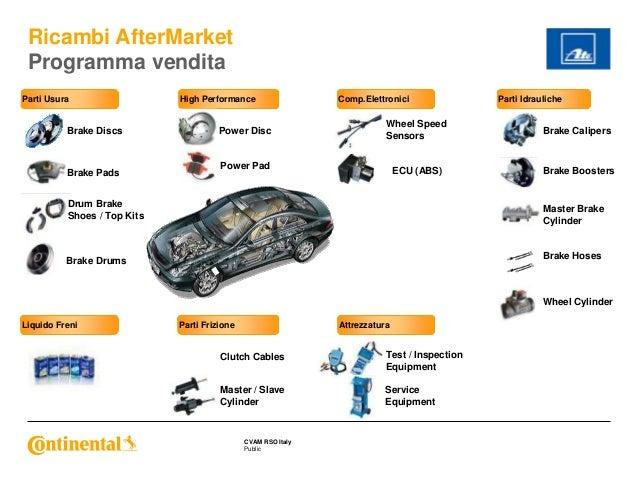 Continental automotive trading italia