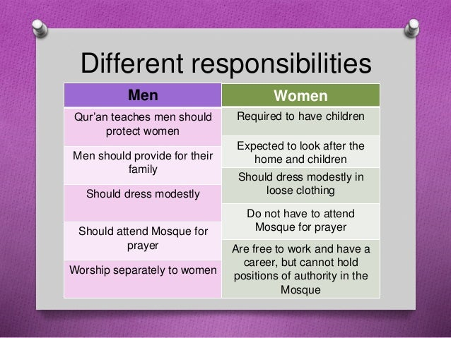 both men and women should have equal share of their family responsibilities Family responsibilities-gospel i speak not only of those women who have borne children share with their parents the responsibilities of building a.