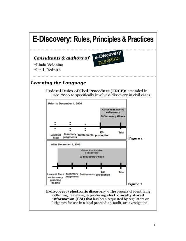 1 E-Discovery: Rules, Principles& Practices Consultants & authors of *Linda Volonino *Ian J. Redpath Learning the Language...