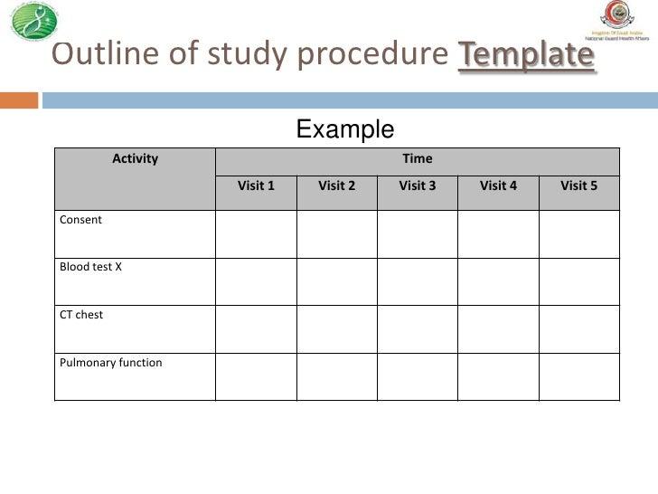 Research proposal procedure