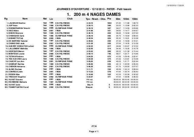 13/10/2013 17:33:55  JOURNEES D'OUVERTURE - 12/10/2013 - PATER - Petit bassin  1. 200 m 4 NAGES DAMES Rg  Nom  1. LAUGHLIN...