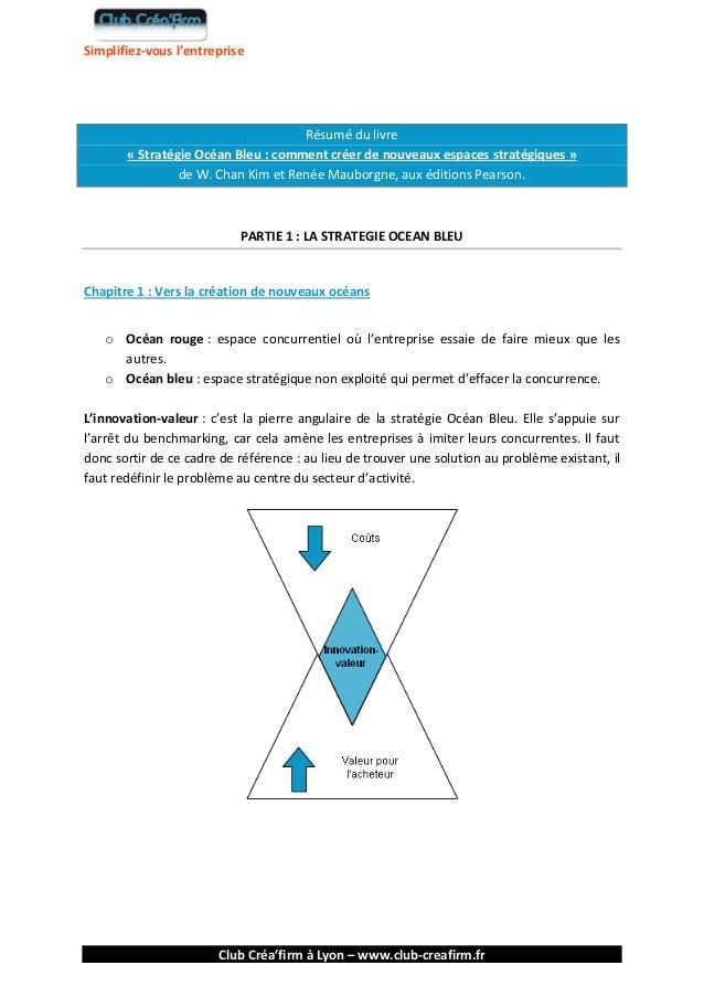 Simplifiez-vous l'entreprise Club Créa'firm à Lyon – www.club-creafirm.fr Résumé du livre « Stratégie Océan Bleu : comment...