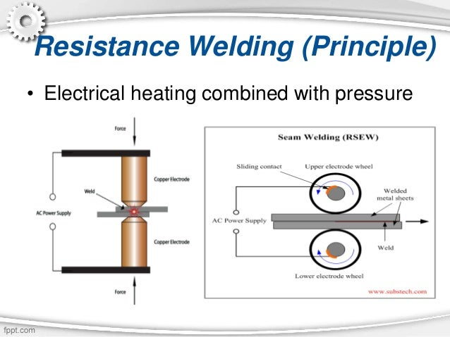 metal foam electrical resistance Similarly, metal foams can be formed by foam- ing softened metals  insulation,  and their electrical resistance fluctuates with ambient humidity this paper.