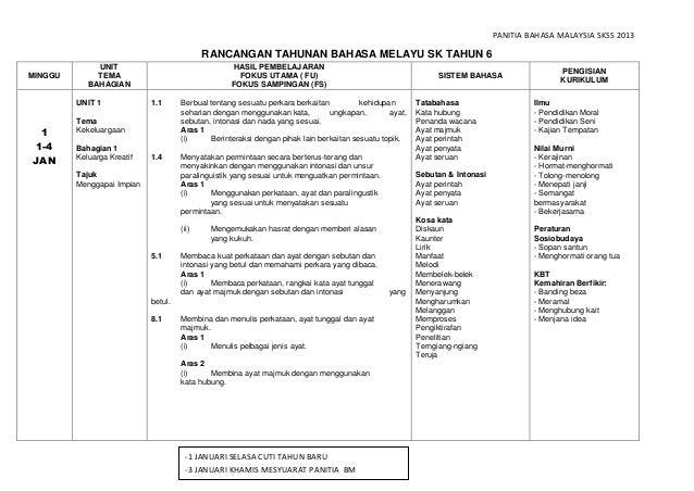 PANITIA BAHASA MALAYSIA SKSS 2013                                            RANCANGAN TAHUNAN BAHASA MELAYU SK TAHUN 6   ...