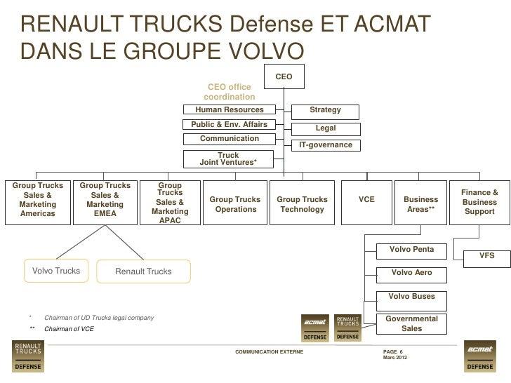 RTD et Acmat - Présentation corporate Mars 2012