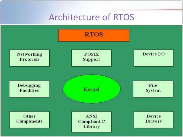 the features types and main components of multi user operating system Operating system services following are the major activities of an operating system with respect to program in case of multi-user or multi-tasking.