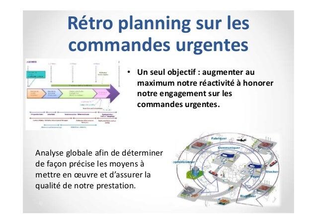 Rétro planning sur les commandes urgentes • Un seul objectif : augmenter au maximum notre réactivité à honorer notre engag...