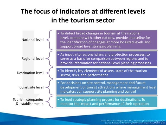 destination development in tourism Tourism nova scotia tourism nova scotia is a private sector-led provincial crown corporation that exists to achieve tourism growth in the province and maximize the value of tourism to nova scotia's economy.