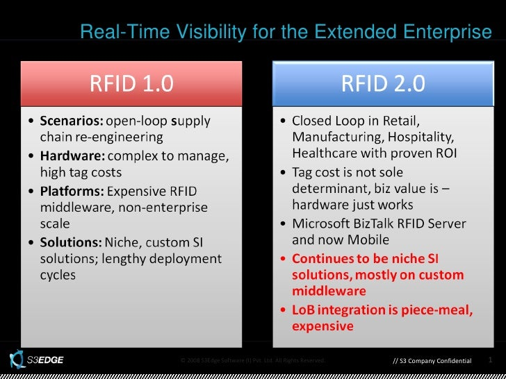 Real-Time Visibility for the Extended Enterprise // S3 Company Confidential