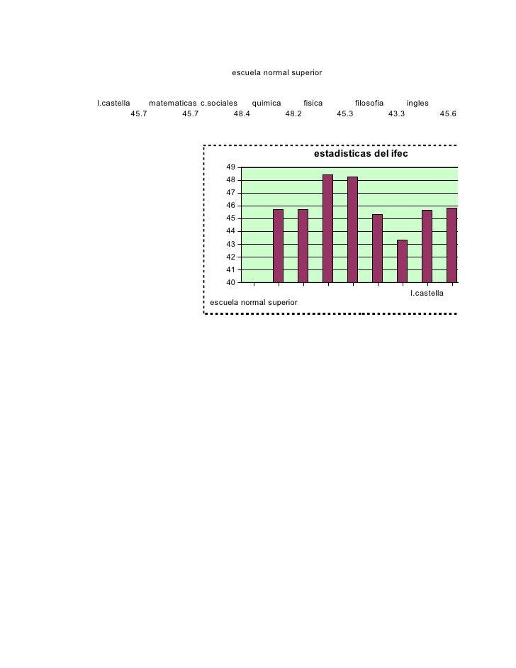 resultados pruebas icfes